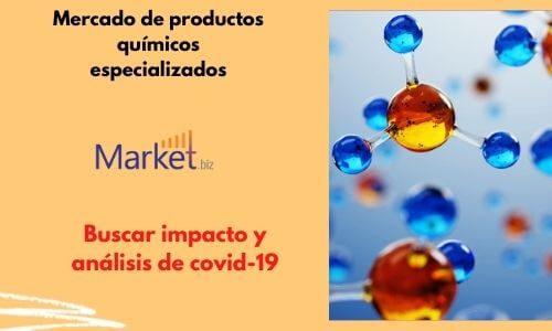 Global Regaliz Market Report