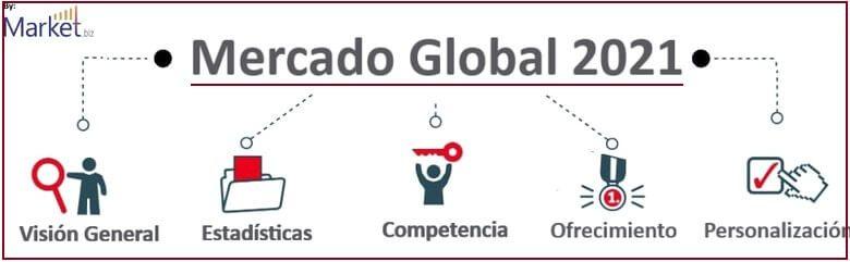 Mercado de Subcontratación Financiera Y Contable (FAO)